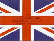 Весь английский коротко и просто: Английский язык в таблицах и схемах. Справочник по грамматике